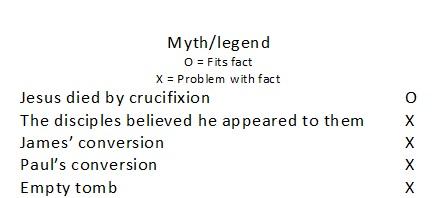 myth-legend